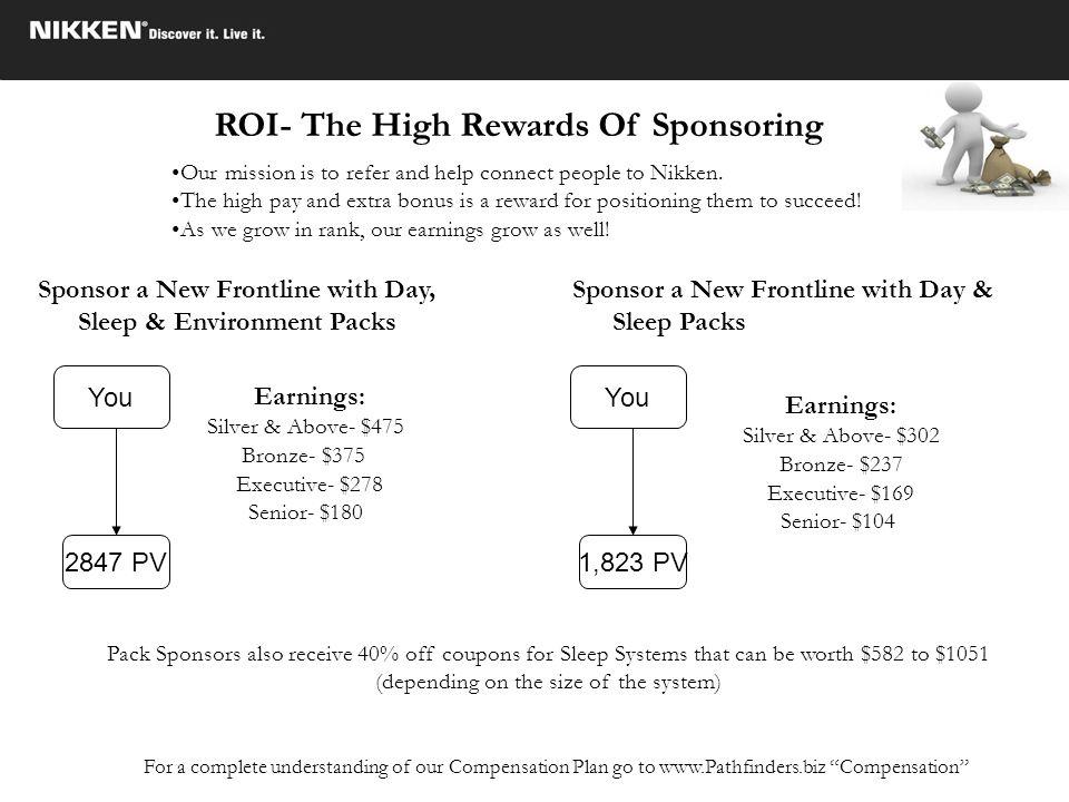 ROI- The High Rewards Of Sponsoring