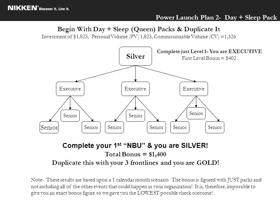 Silver Power Launch Plan 2- Day + Sleep Pack