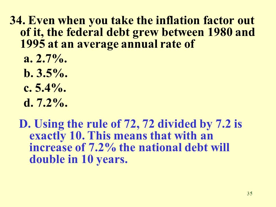 34. Even when you take the inflation factor out of it, the federal debt grew between 1980 and 1995 at an average annual rate of