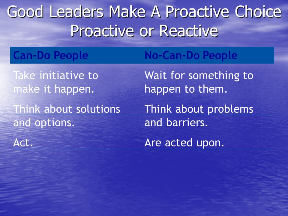 Good Leaders Make A Proactive Choice Proactive or Reactive