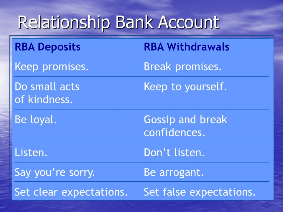 Relationship Bank Account