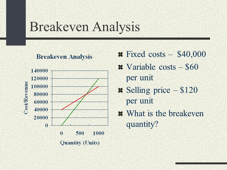 Breakeven Analysis Fixed costs – $40,000 Variable costs – $60 per unit
