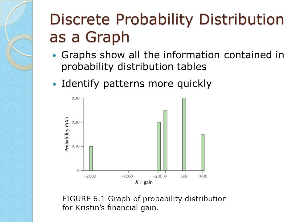 discrete probability Probability theory is one of the most widely applicable mathematical theories it deals with uncertainty and teaches you how to manage it you might ask why we are even studying probability let's see a very quick example of probability in action consider the following gambling game: toss a coin.