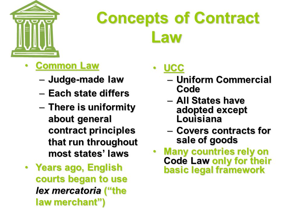 basic fundamentals of contract law The fundamental law of contract formation has retained the formalistic character  of classical contract law the offer-and- acceptance paradigm.