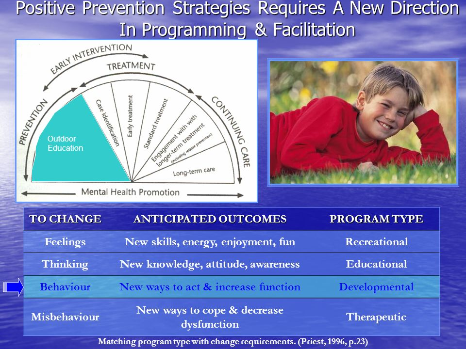 Positive Prevention Strategies Requires A New Direction In Programming & Facilitation