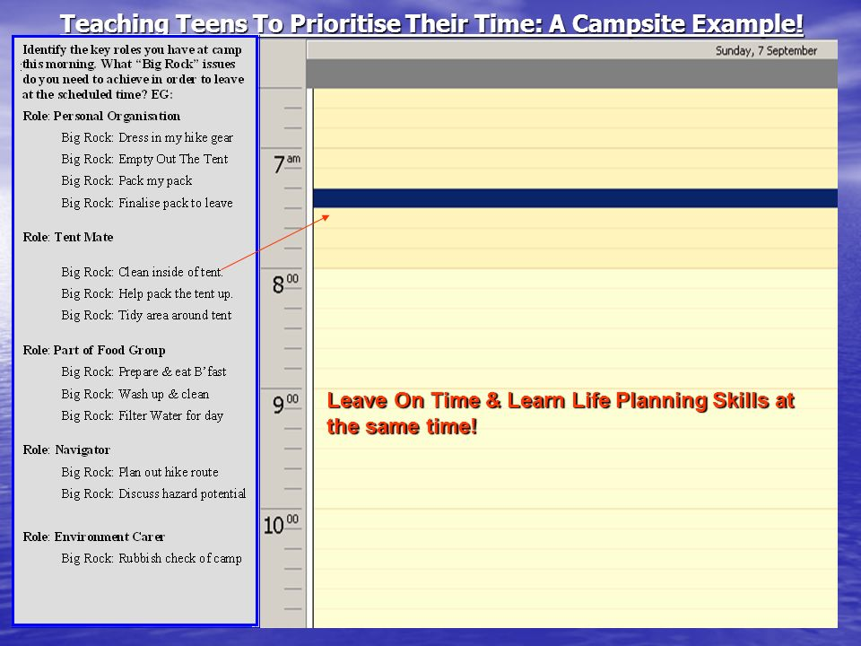 Teaching Teens To Prioritise Their Time: A Campsite Example!