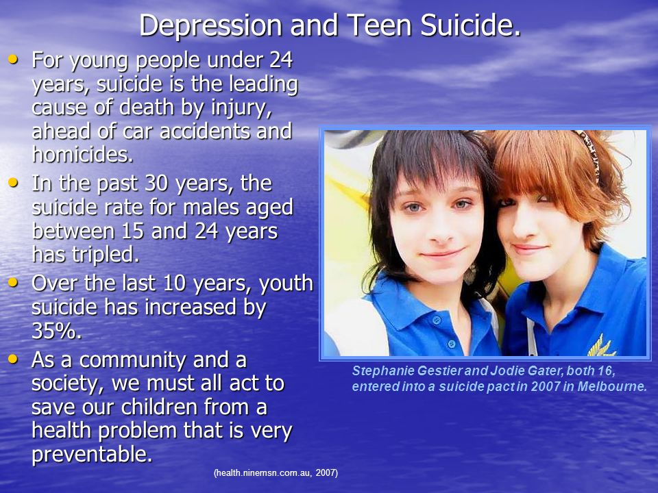 Depression and Teen Suicide.