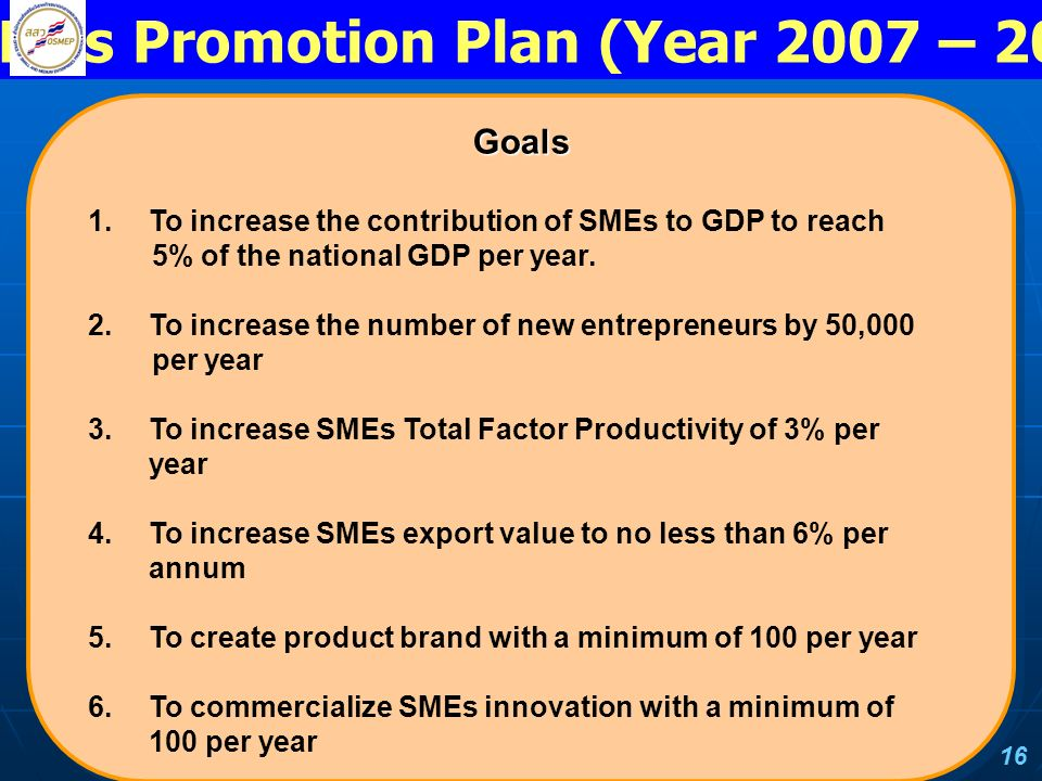 SMEs Promotion Plan (Year 2007 – 2008)