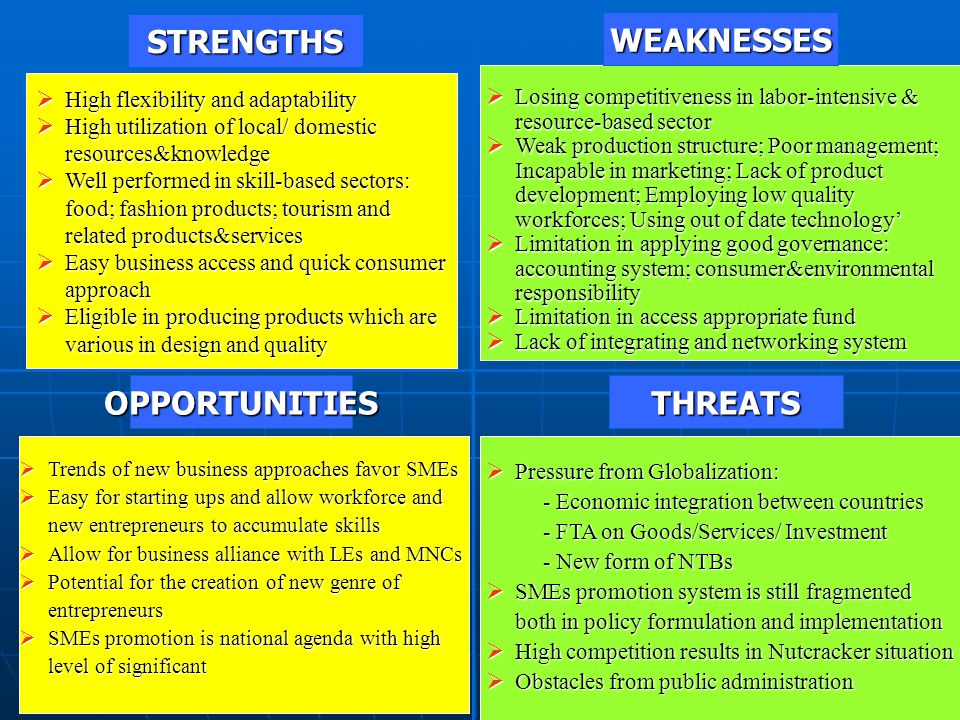 STRENGTHS WEAKNESSES OPPORTUNITIES THREATS