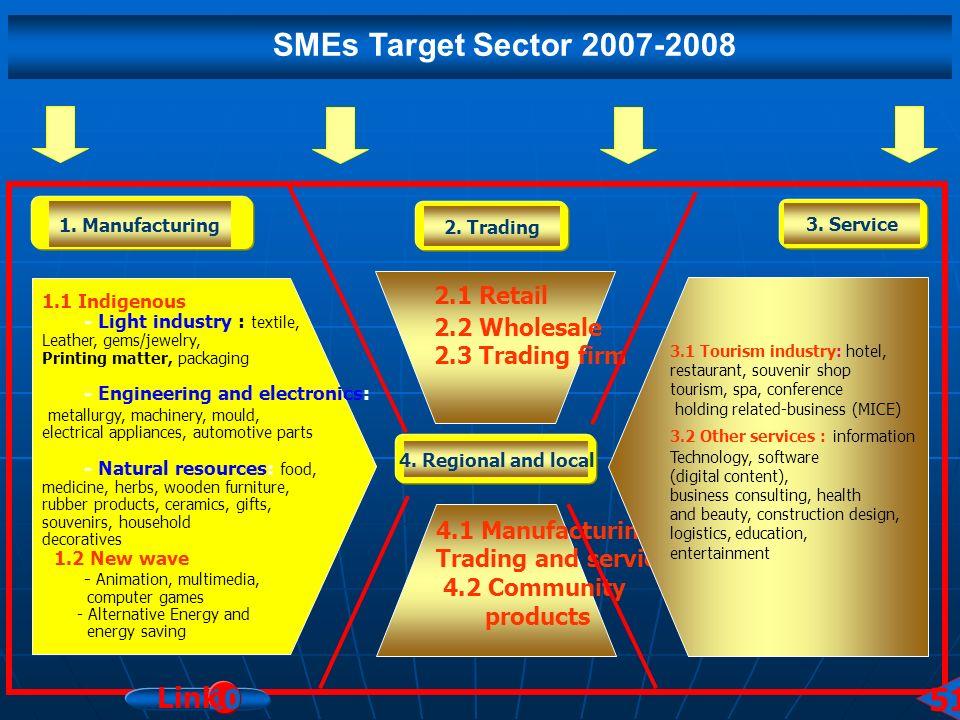 SMEs Target Sector 2007-2008 51 Link ภาคการผลิต