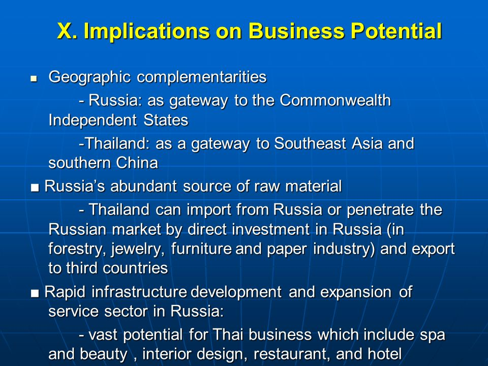 X. Implications on Business Potential