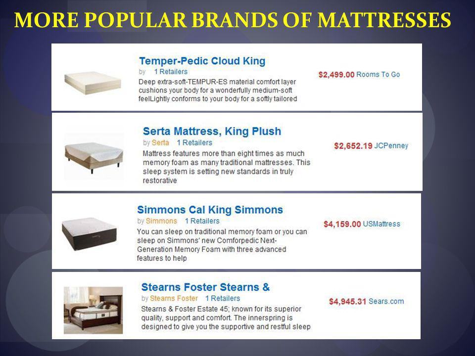 MORE POPULAR BRANDS OF MATTRESSES
