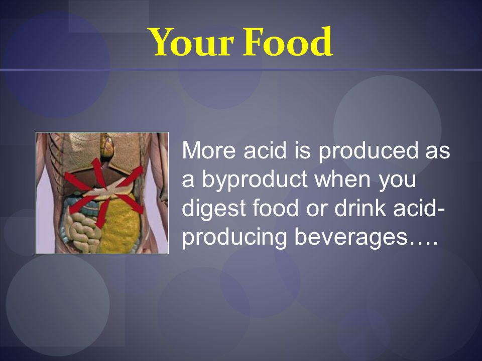 Your Food More acid is produced as a byproduct when you digest food or drink acid-producing beverages….