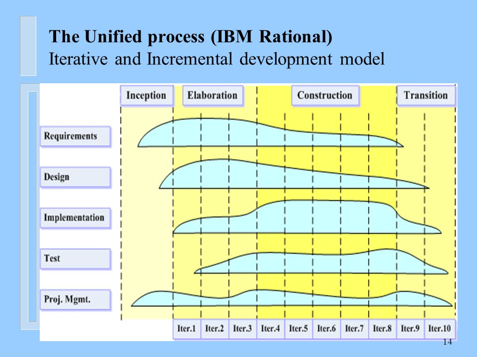 rational comprehensive model or the incremental model The rational decision-making model is a structured and sequential approach to decision-making, aimed at seeking precise solutions to well-defined problems using precise methods the decision maker derives the necessary information by observation, statistical analysis, or modeling, and makes a systematic analysis of such 'hard' quantitative data .