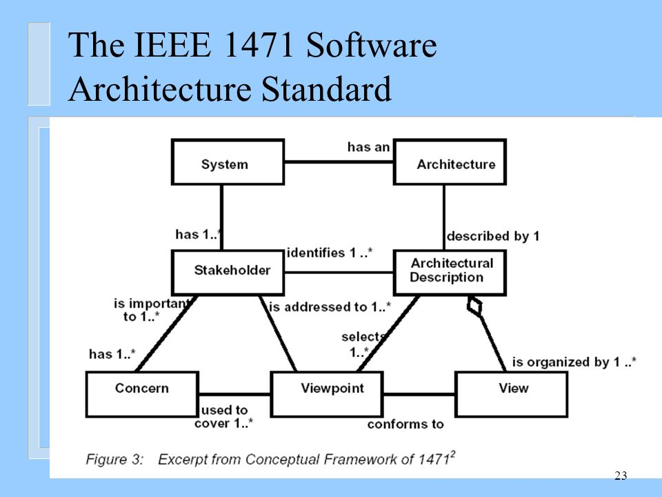 IEEE Software Requirements Specification Template 6154129 - pacte ...