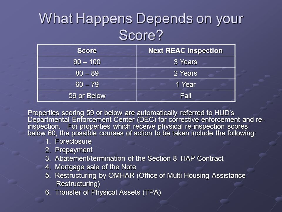 What Happens Depends on your Score