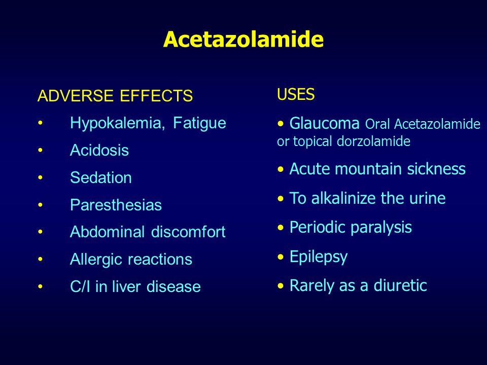 Acetazolamide Side Effects Glaucoma