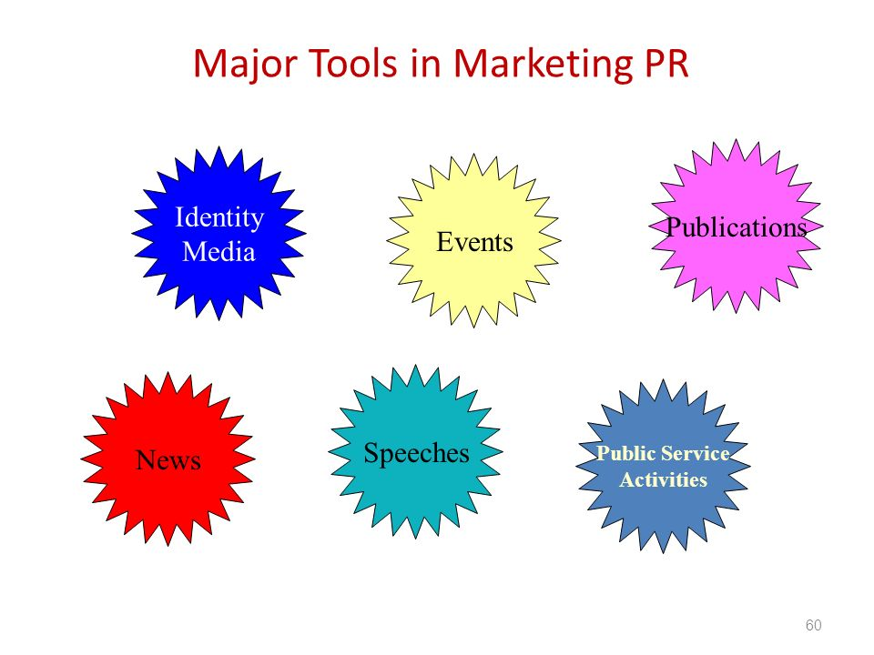 role of communication in service marketing pdf