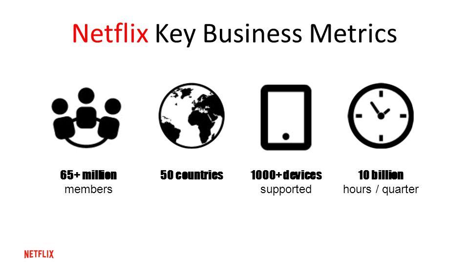 the evolution of big data netflix