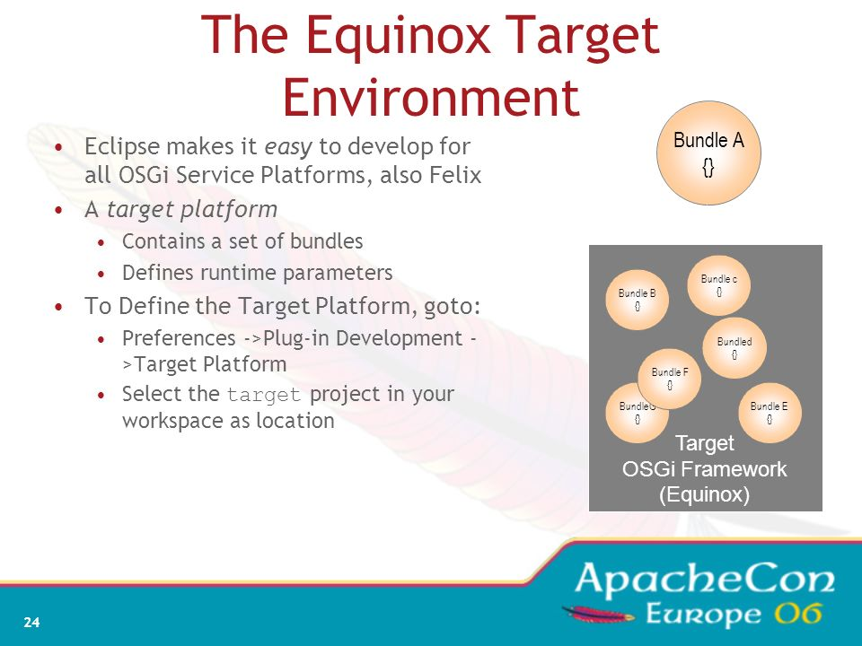 The Equinox Target Environment