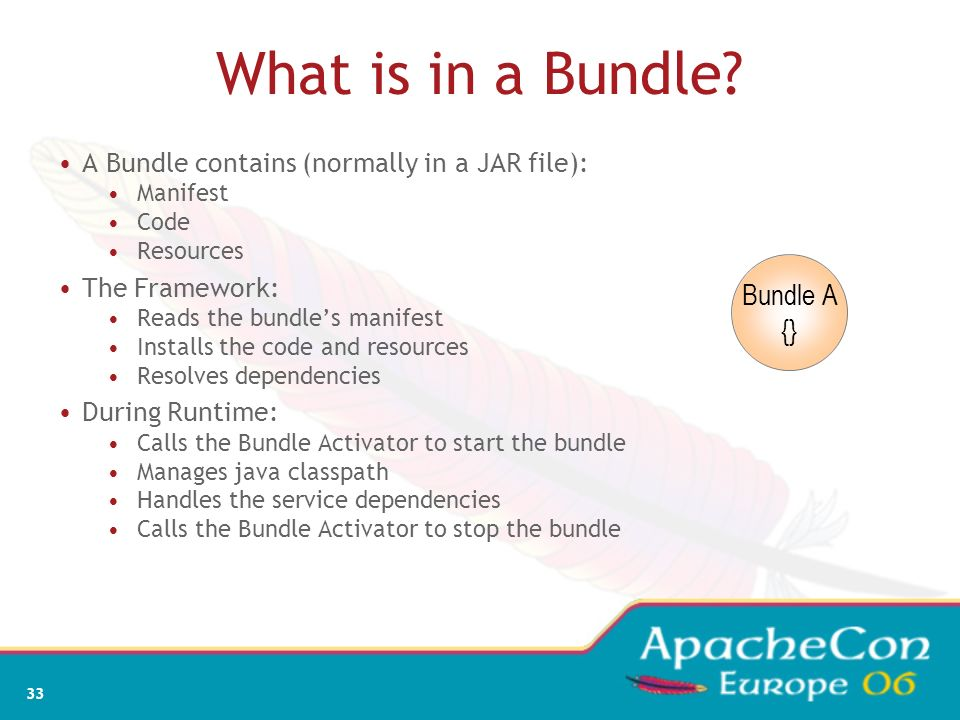 What is in a Bundle Bundle A {}