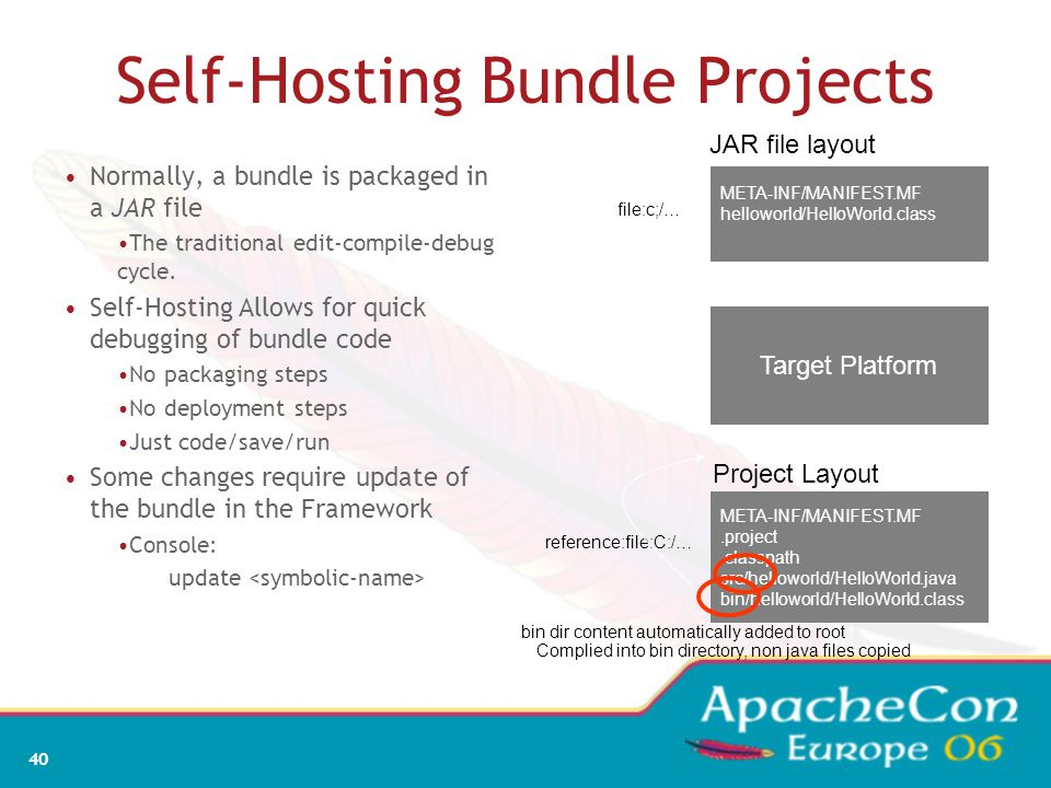 Self-Hosting Bundle Projects