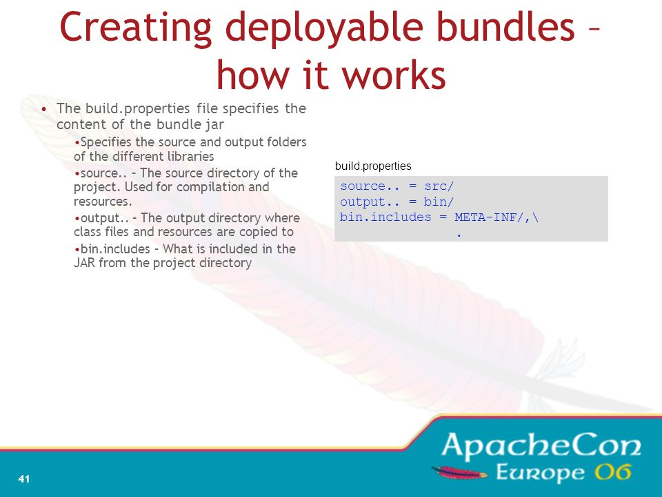 Creating deployable bundles – how it works