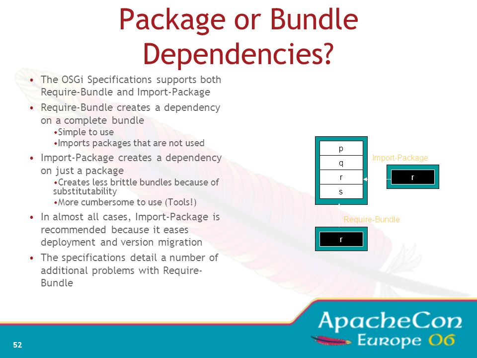 Package or Bundle Dependencies