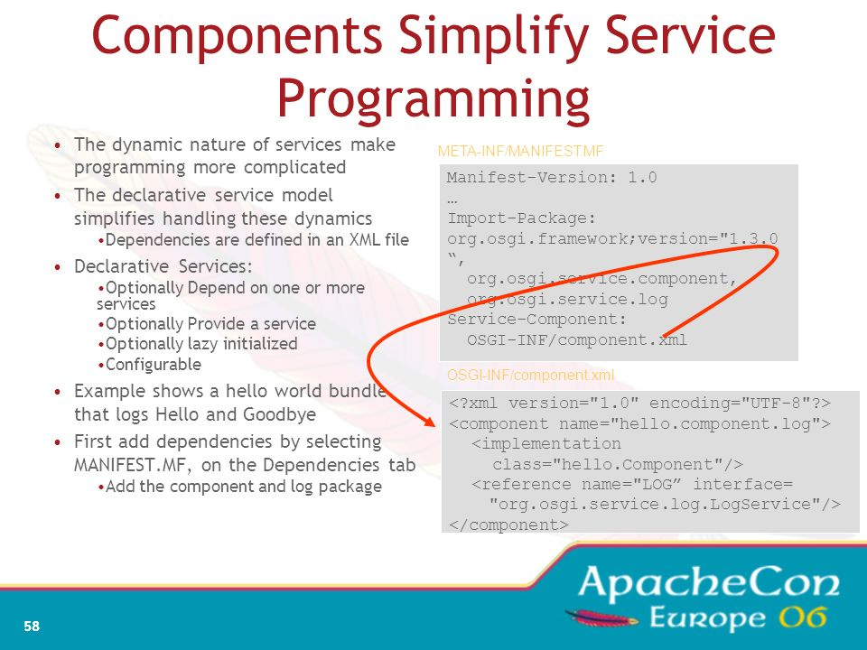 Components Simplify Service Programming