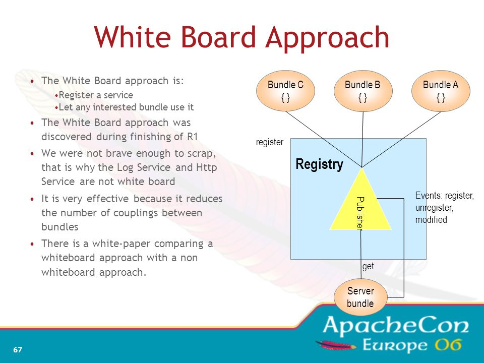 White Board Approach Registry The White Board approach is: