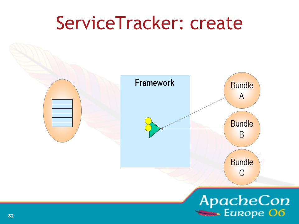 ServiceTracker: create