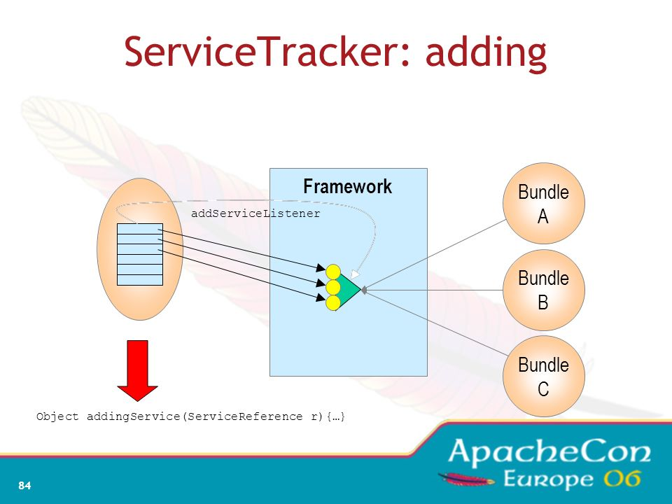 ServiceTracker: adding