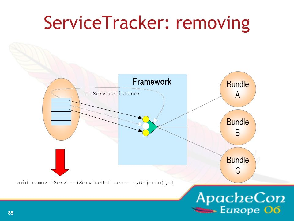 ServiceTracker: removing
