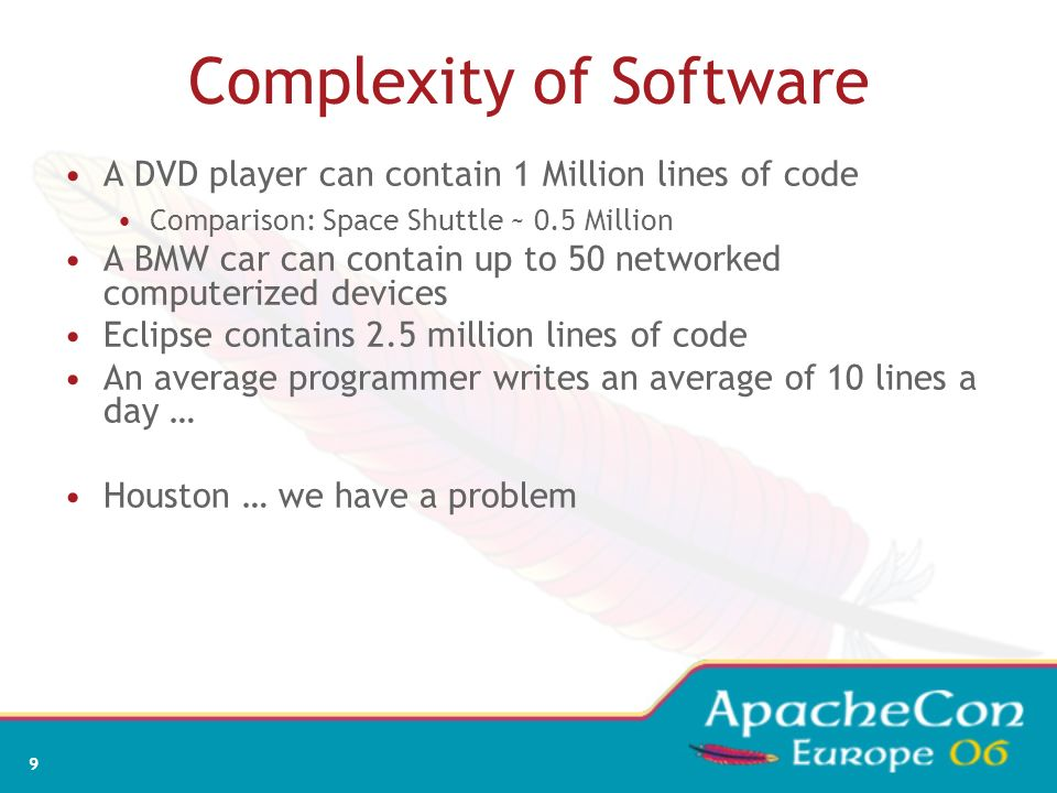 Complexity of Software