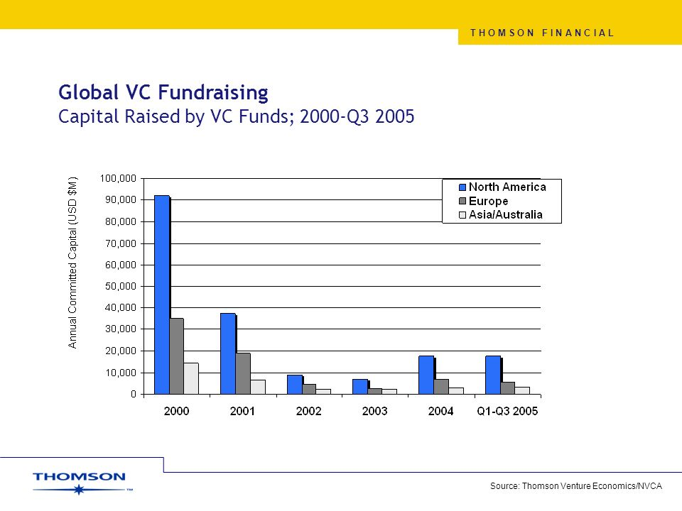 """options for raising money on the global capital market Not only is crowdfunding a way to get cash flowing, but by virtue of  the current  record in global investment through fundraising websites  and further away from  mass market platforms to focus on niche sites  """"for us, crowdfunding is as much  about raising capital to finance our  customizable options."""