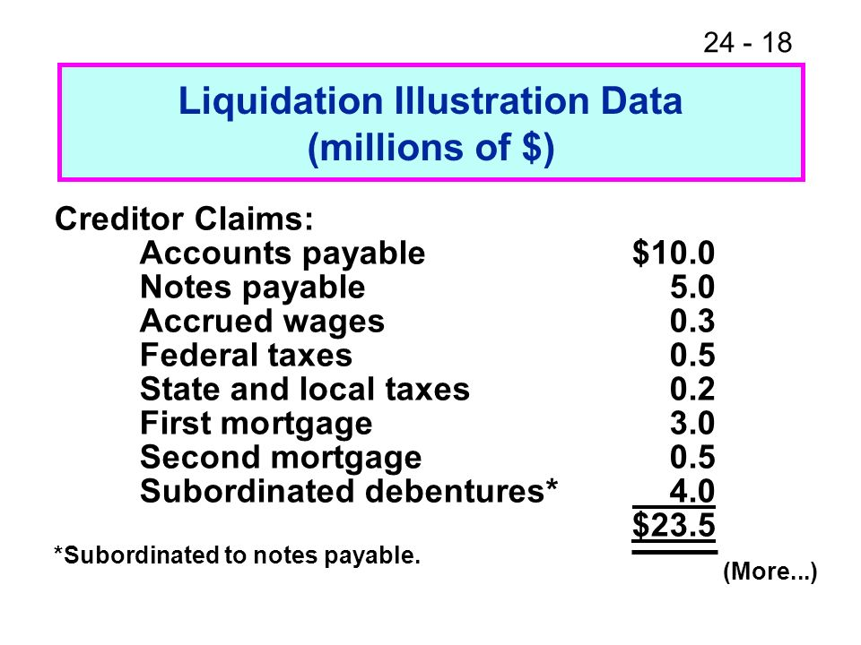 Liquidation Illustration Data (millions of $)