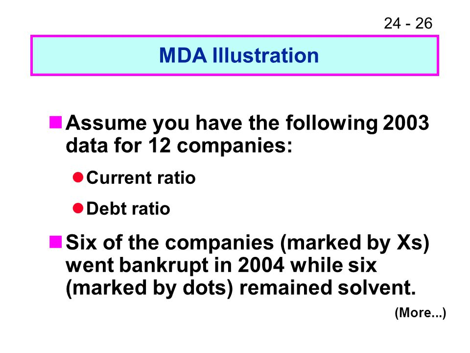 Assume you have the following 2003 data for 12 companies:
