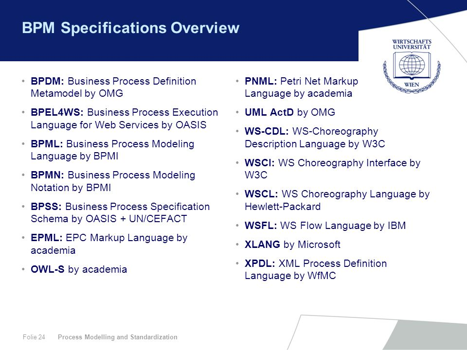 BPM Specifications Overview