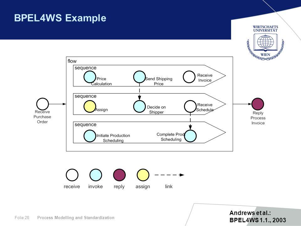 BPEL4WS Example Andrews et al.: BPEL4WS 1.1., 2003