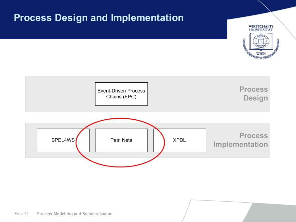 Process Design and Implementation