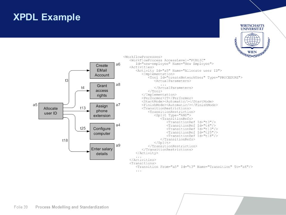 XPDL Example Process Modelling and Standardization