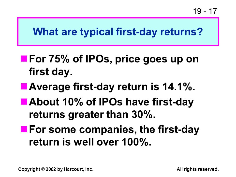 What are typical first-day returns