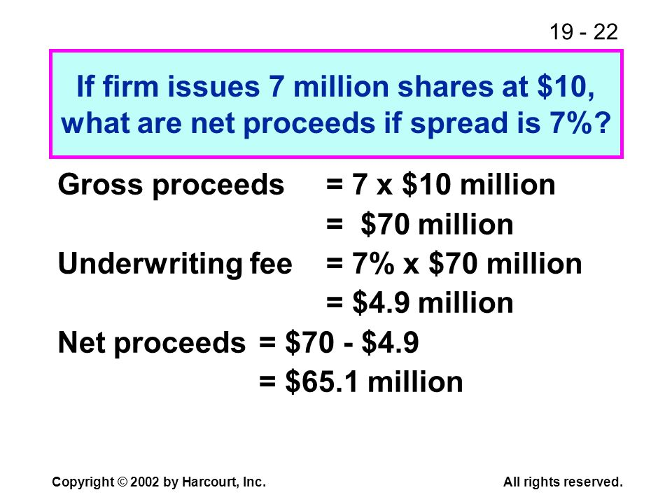 If firm issues 7 million shares at $10, what are net proceeds if spread is 7%