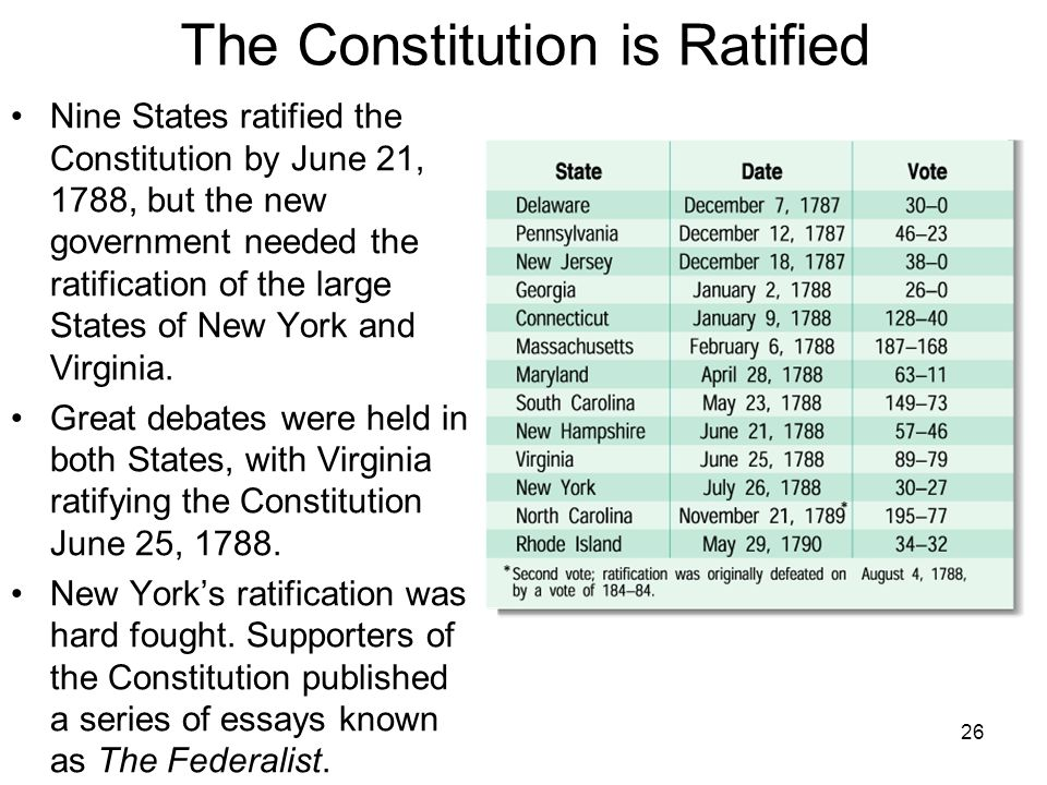 The Essays Urging The Ratification Of The Constitution – 646080