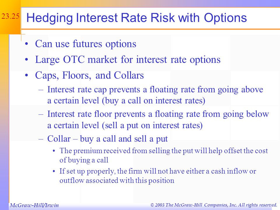 Hedging Interest Rate Risk with Options
