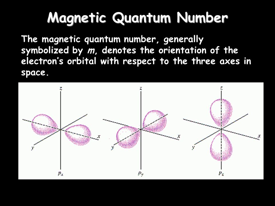 how to find magnetic quantum number of an electron