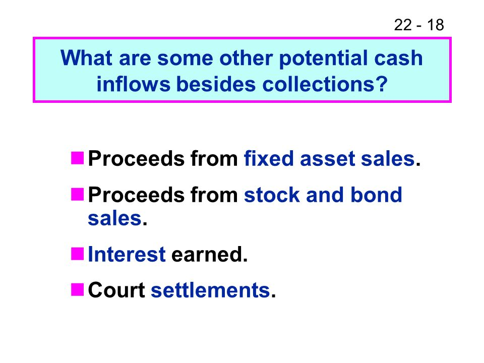 What are some other potential cash inflows besides collections