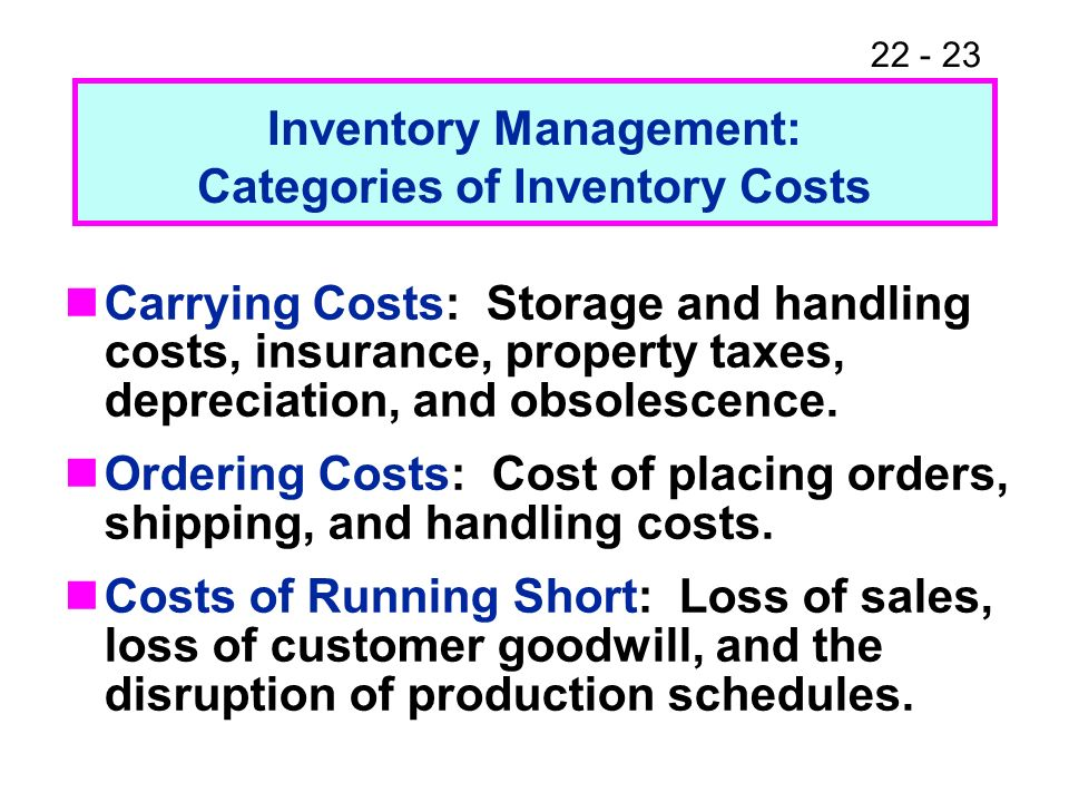 Inventory Management: Categories of Inventory Costs