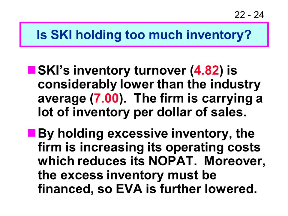 Is SKI holding too much inventory