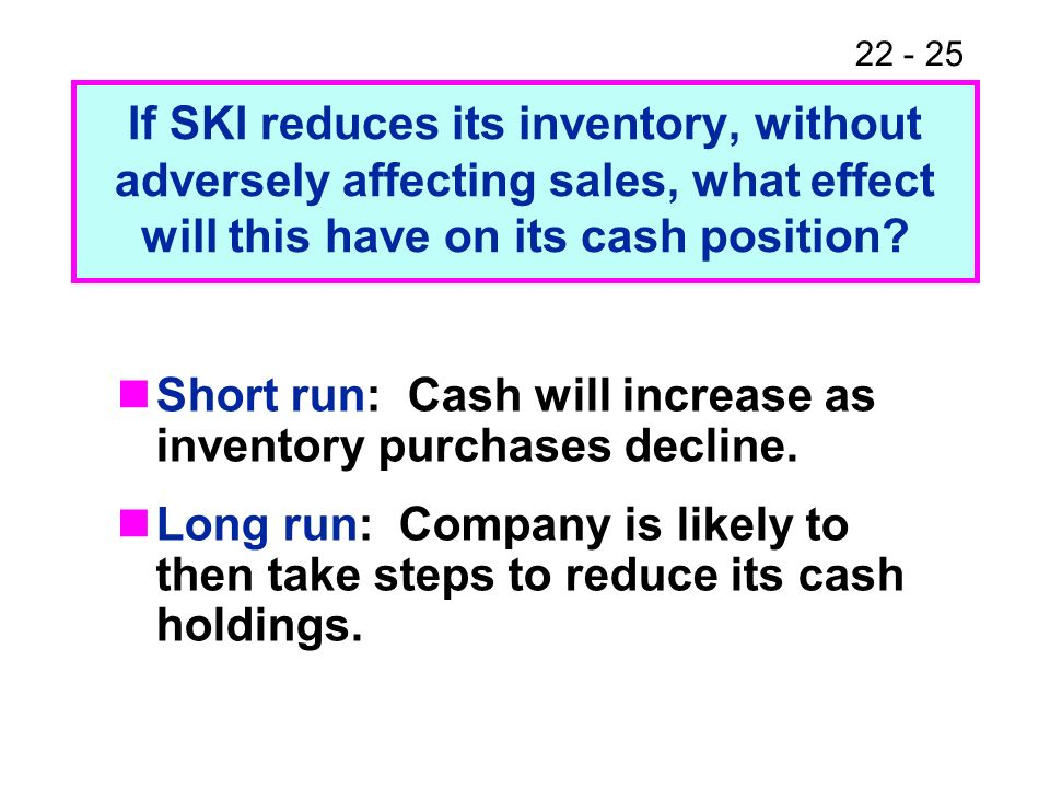 Short run: Cash will increase as inventory purchases decline.